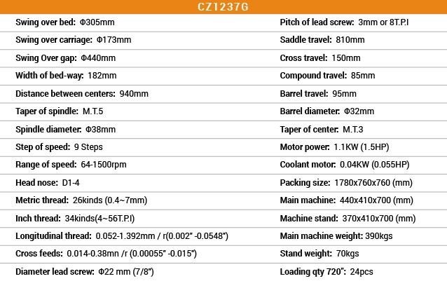 CZ1237G