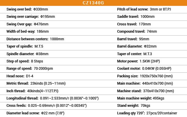 CZ1340G